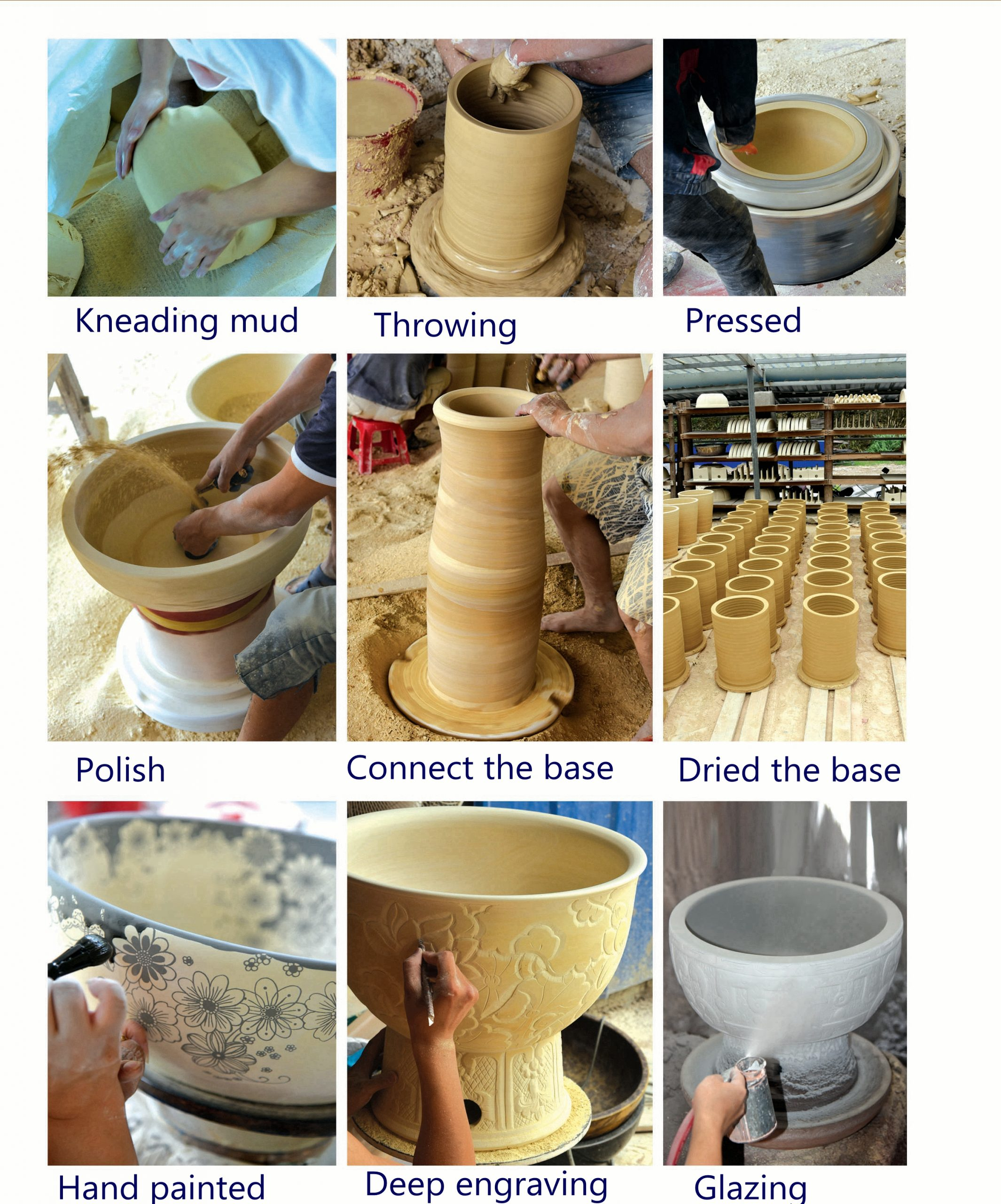 The production process flow of ceramic wash sink